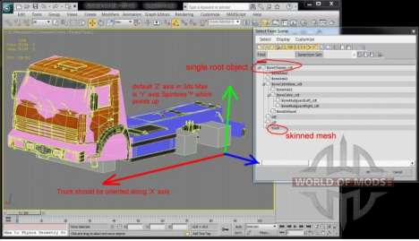 - Modell in 3D Max