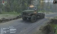 Ural-375 - Perspektive