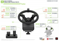 Configuration de la direction pour Farming Simulator 2015