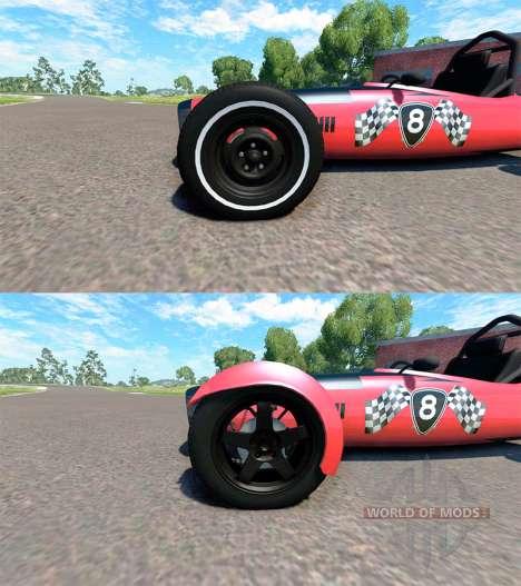 DSC Bora 2014 Red für BeamNG Drive