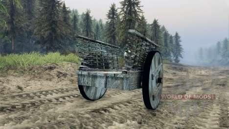 Der Wagen v1.1 für Spin Tires