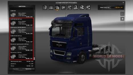 Der Motor für MAN truck für Euro Truck Simulator 2