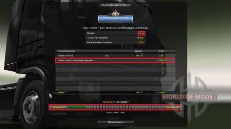 Mod sur l'expérience et l'argent v1.2 pour Euro Truck Simulator 2