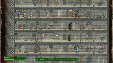Vergünstigungen für das Handwerk für Fallout 4