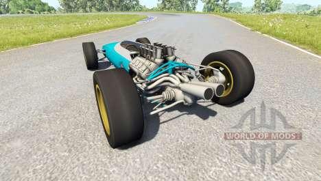 TS67 v0.7 pour BeamNG Drive