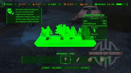 Working Food Planters pour Fallout 4