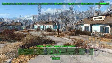 La garde des robots pour Fallout 4