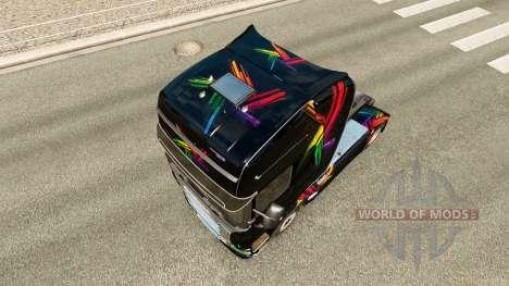 FDT-skin für den Scania truck für Euro Truck Simulator 2